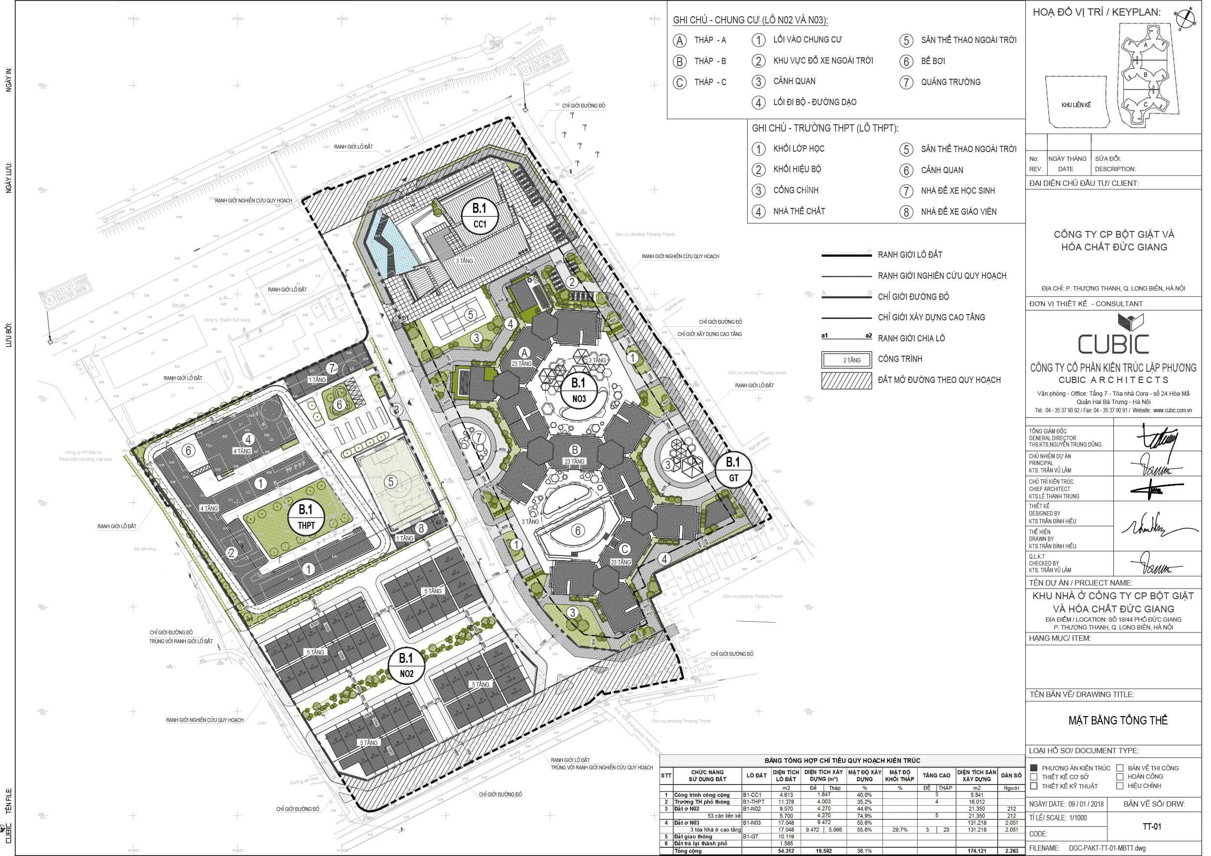 Mặt bằng tổng thể dự án liền kề, chung cư nhà máy hóa chất Đức Giang.