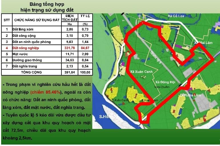 Vinhomes Đông Anh Cổ Loa sở hữu vị trí ngã 3 sông đắc địa bậc nhất Hà Nội hiện nay.